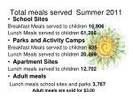 total meals served summer 2011