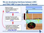 we are developing interfaces between ldec and frac hmc to span the scales of interest