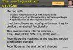 the configuration problem