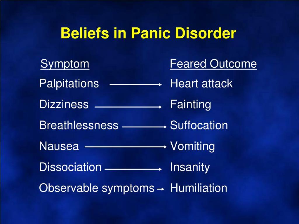 Beliefs in Panic Disorder