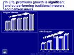 in life premiums growth is significant and outperforming traditional insurers and bank insurers