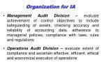 organization for ia