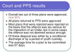 court and pps results