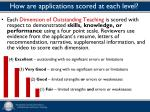 how are applications scored at each level