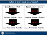 what is the selection process