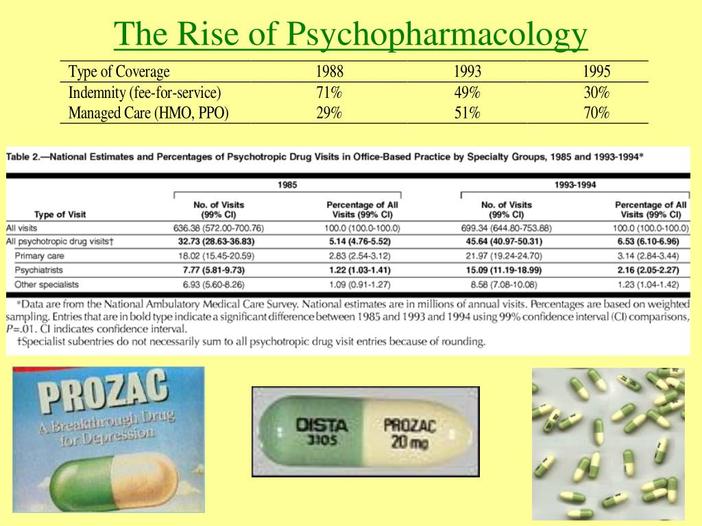 The Rise of Psychopharmacology