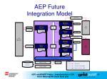 aep future integration model