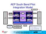 aep south bend pilot integration model