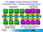 iec 61968 interface reference model framework used identifying message types