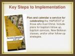 key steps to implementation12