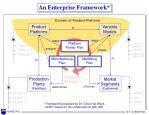 an enterprise framework