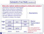 automotive case study hypothetical