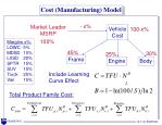 cost manufacturing model