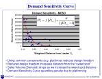 demand sensitivity curve