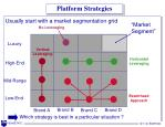 platform strategies