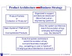 product architecture business strategy
