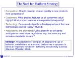 the need for platform strategy