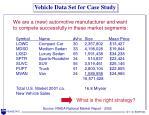 vehicle data set for case study