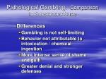 pathological gambling comparison to substance abuse2