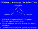 differential advantage shift over time