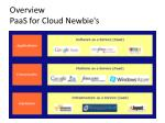 overview paas for cloud newbie s1