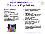 apha national poll vulnerable populations