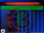 top 20 advertisers on television 20061