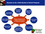 reasons to do a safe routes to school program