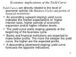 economic implications of the yield curve