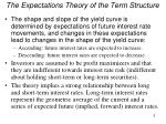 the expectations theory of the term structure