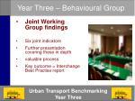 year three behavioural group18