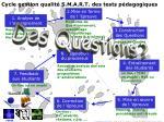cycle gestion qualit s m a r t des tests p dagogiques8