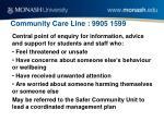 community care line 9905 1599