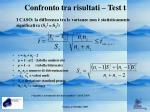 confronto tra risultati test t1