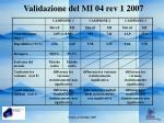 validazione del mi 04 rev 1 20073