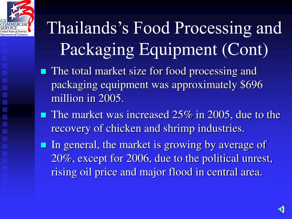 Thailands's Food Processing and Packaging Equipment (Cont)