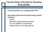 current status of system for ensuring drug quality