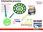 infomentis process