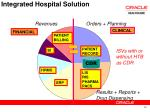 integrated hospital solution1