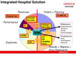integrated hospital solution2