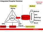 integrated hospital solution3