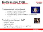 leading business trends why is the european market different