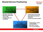 shared service positioning