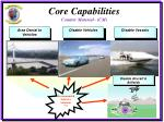 core capabilities counter material cm