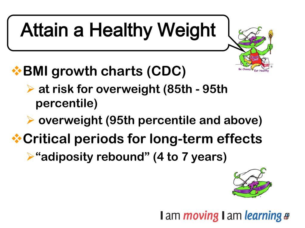 Attain a Healthy Weight
