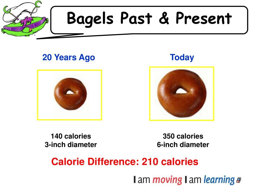 Bagels Past & Present