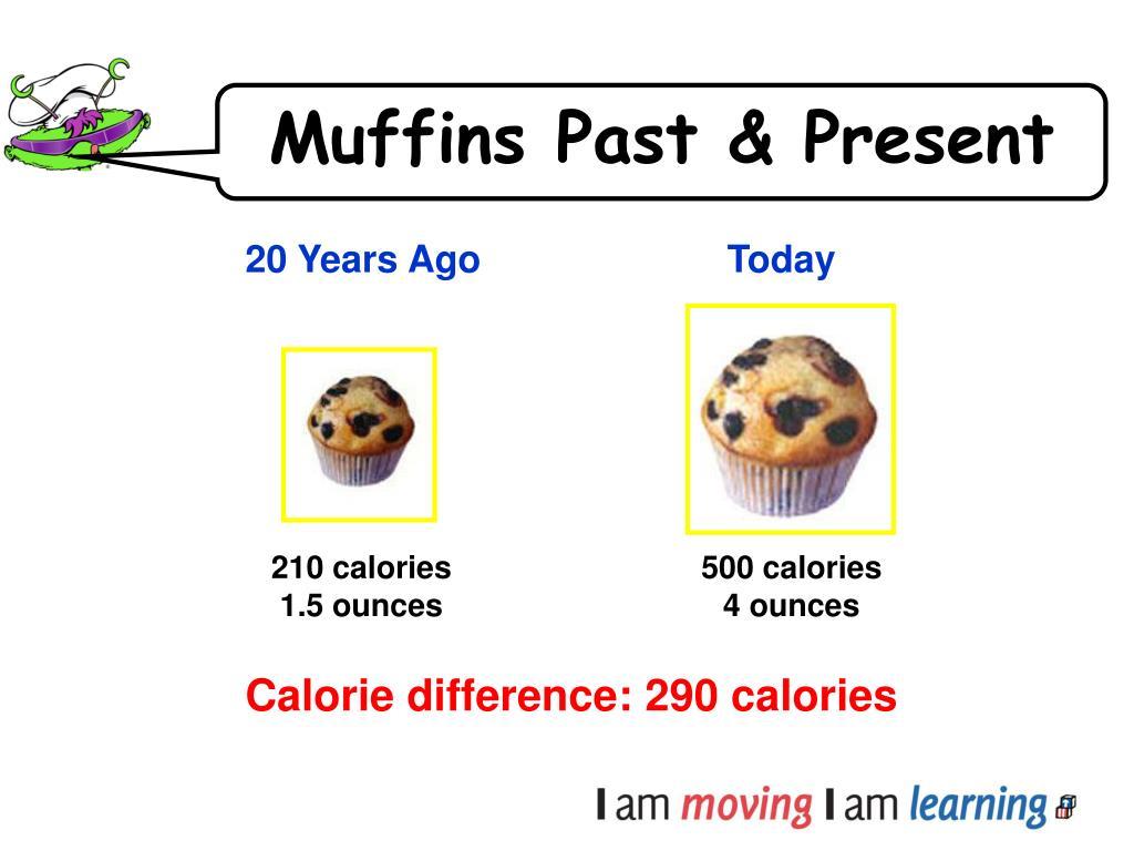 Muffins Past & Present