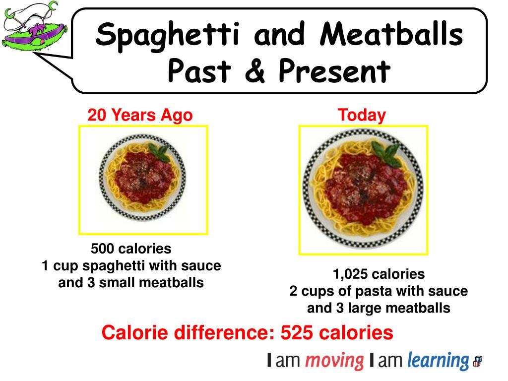 Spaghetti and Meatballs Past & Present