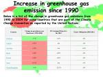 increase in greenhouse gas emission since 1990