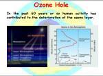 ozone hole3